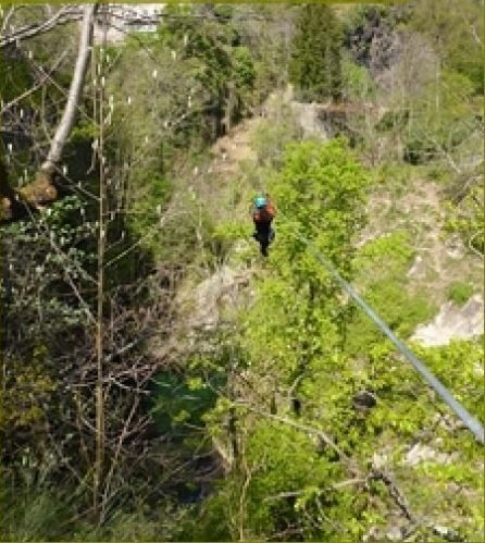 Cocoon canyoning près de Valence